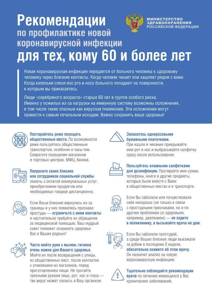Информация о коронавирусе для граждан